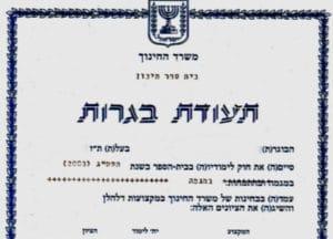 Read more about the article המחיר האמיתי של תעודת בגרות טובה בישראל